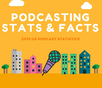 Podcast-Stats-Facts-Infographic